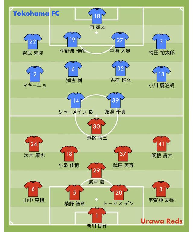 浦和レッズ vs 横浜FC戦のスタメン ルヴァン杯 2021第6節