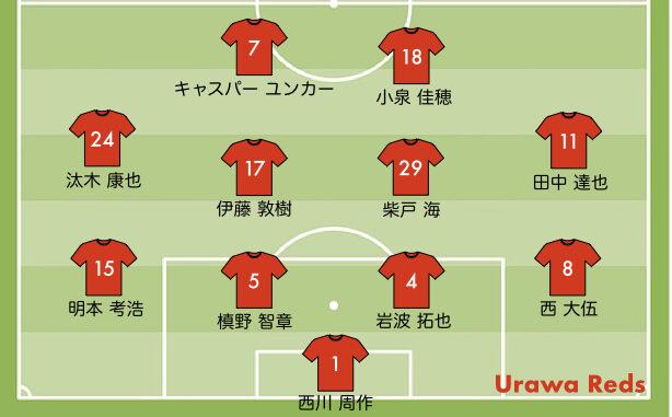 ルヴァン 2021神戸戦アウェーの予想スタメン予想スタメン 浦和レッズ