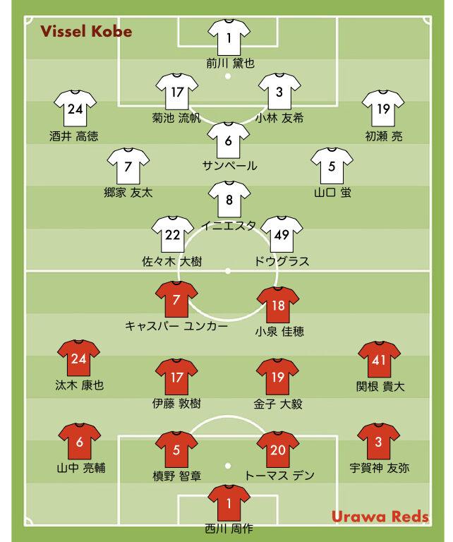ルヴァン 神戸戦 スタメン 駒場 2021