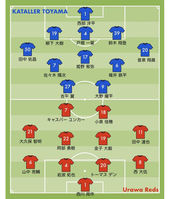 浦和レッズ vs カターレ富山 スタメン 天皇杯