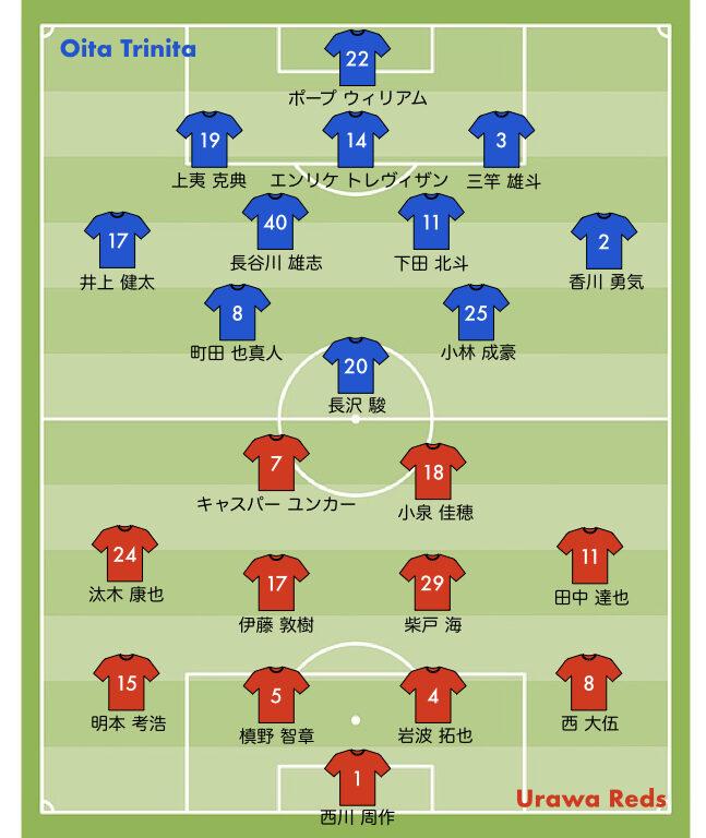22節 浦和レッズ vs 大分 スタメン