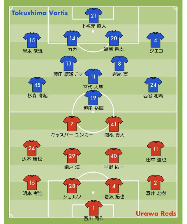 2021 25節 浦和レッズ vs 徳島 スタメン