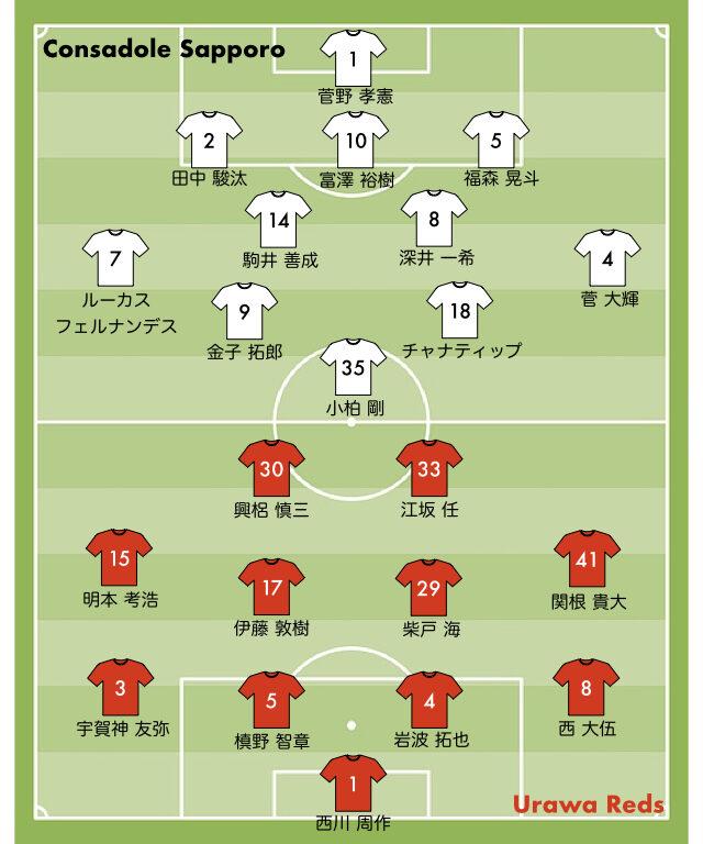 浦和レッズ vs 札幌 スタメン 2021 23節