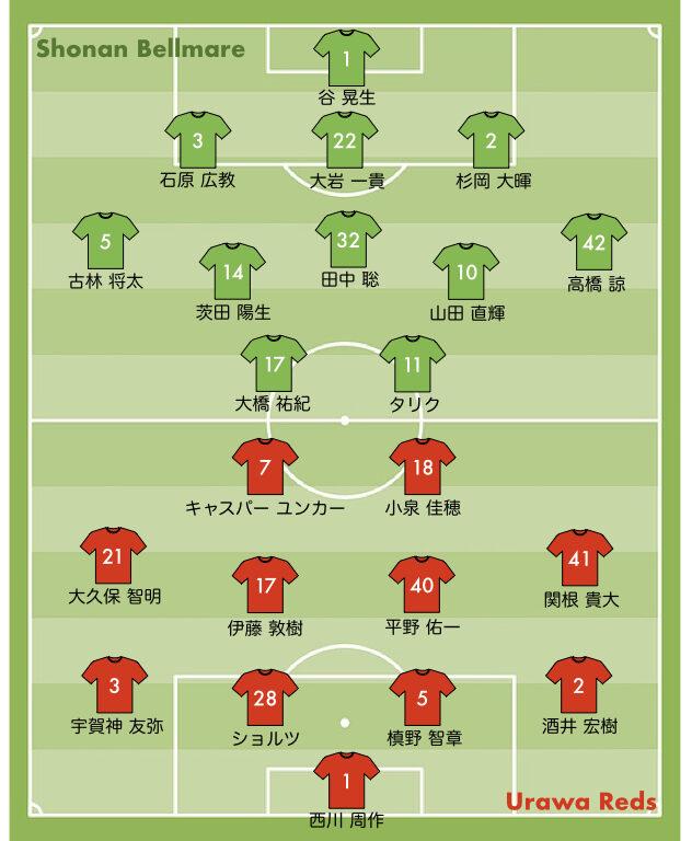 2021 27節 浦和レッズ vs 湘南