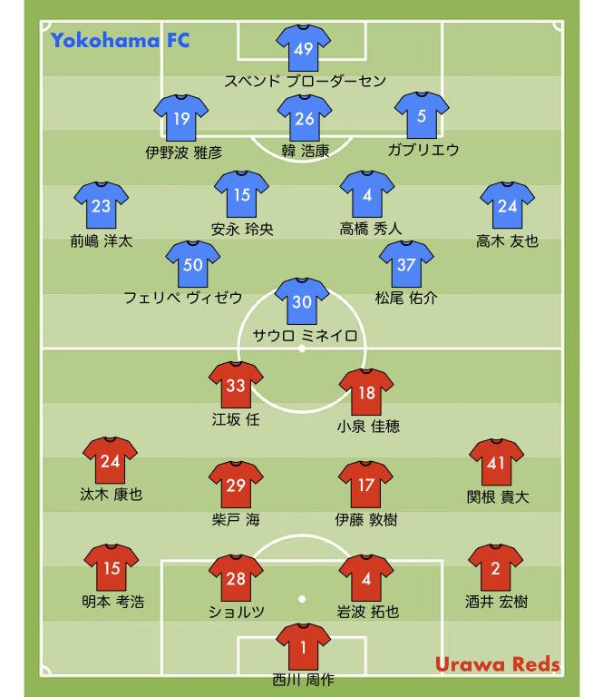 2021 28節 浦和レッズ vs 横浜FC スタメン