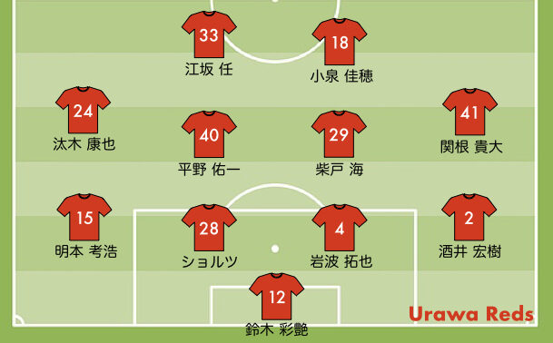 C大阪戦の浦和レッズの予想スタメン 2021-29節