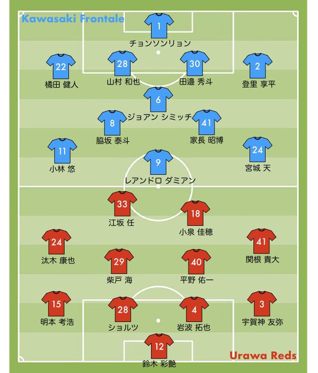 ルヴァン杯 準々決勝 浦和レッズ vs 川崎川崎フロンターレスタメン