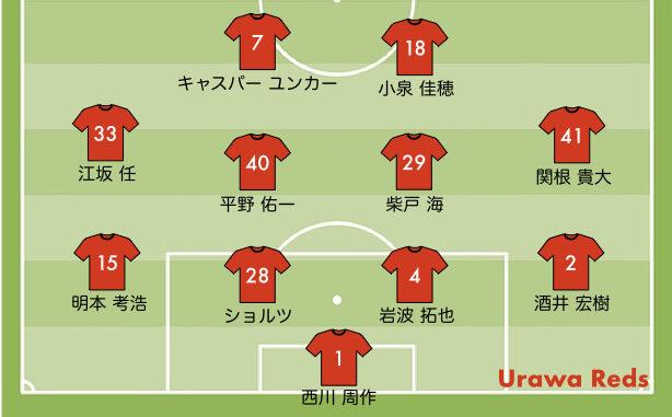 32節浦和レッズの予想スタメン 2021 vs G大阪