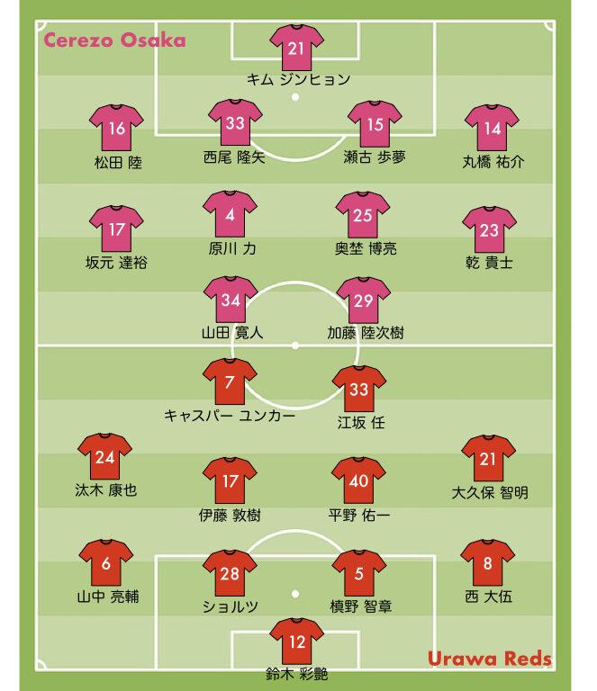 浦和レッズ vs セレッソ大阪 ルヴァン 準決勝第一戦