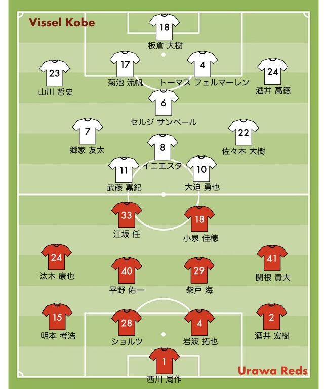 スタメン 2021 第31節 浦和レッズ vs ヴィッセル神戸